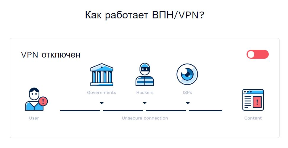 Подключение без VPN